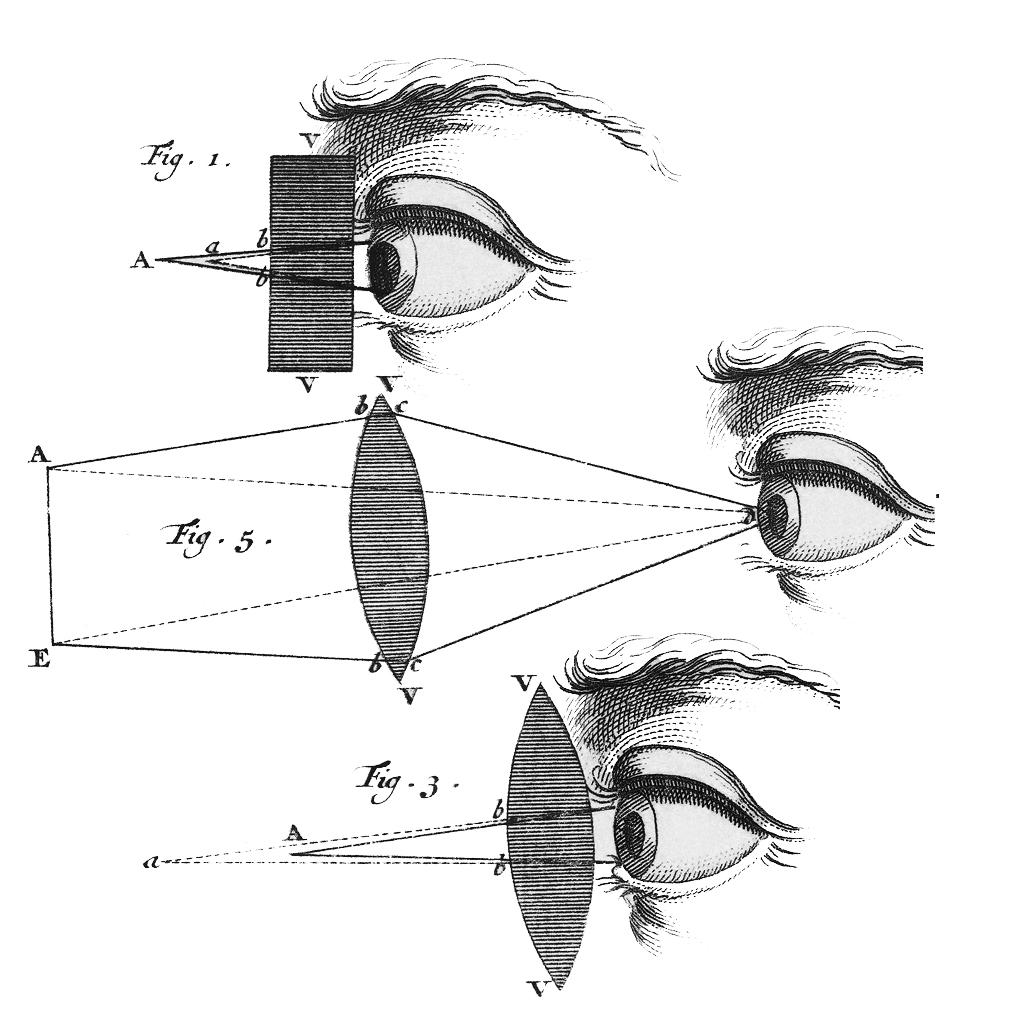 Eye Diagram Vintage - House Wiring Diagram Symbols •