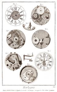 Vintage Steampunk clock gear print