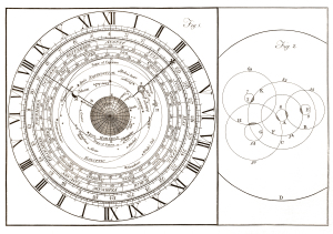 Vintage Clock Diagram